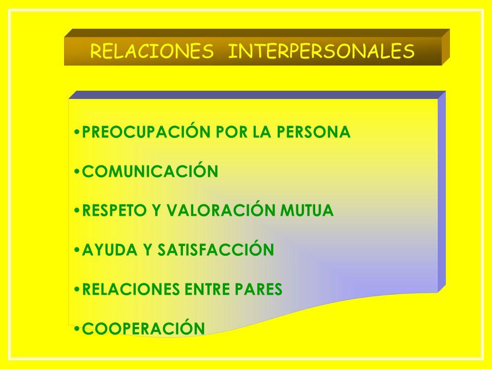 RELACIONES INTERPERSONALES PREOCUPACIÓN POR LA PERSONA COMUNICACIÓN RESPETO Y VALORACIÓN MUTUA AYUDA Y SATISFACCIÓN RELACIONES ENTRE PARES COOPERACIÓN