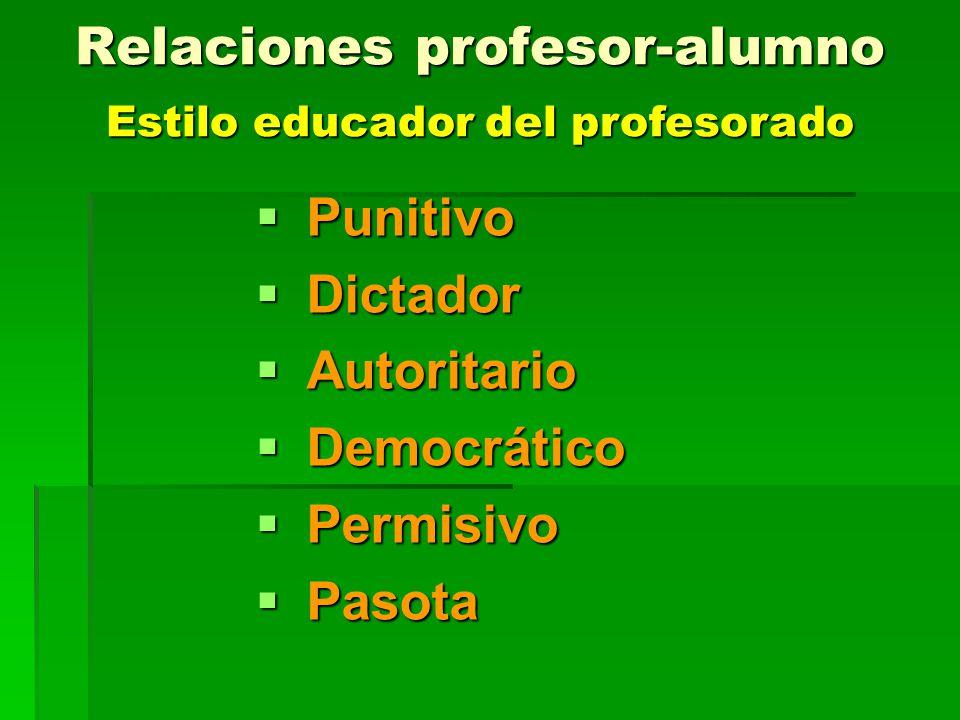 Relaciones profesor-alumno Estilo educador del profesorado Punitivo Punitivo Dictador Dictador Autoritario Autoritario Democrático Democrático Permisi
