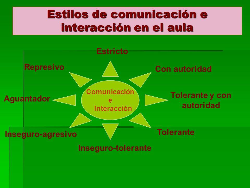 Estilos de comunicación e interacción en el aula Estricto Con autoridad Tolerante y con autoridad Tolerante Inseguro-tolerante Inseguro-agresivo Aguan