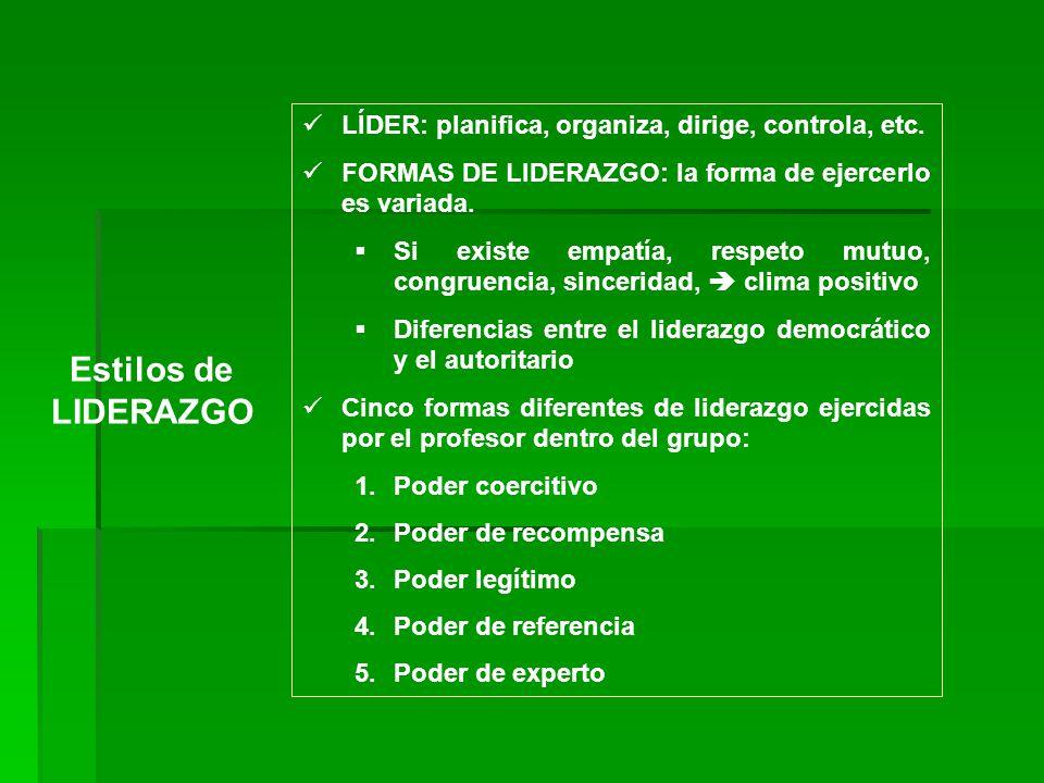 Estilos de LIDERAZGO LÍDER: planifica, organiza, dirige, controla, etc. FORMAS DE LIDERAZGO: la forma de ejercerlo es variada. Si existe empatía, resp