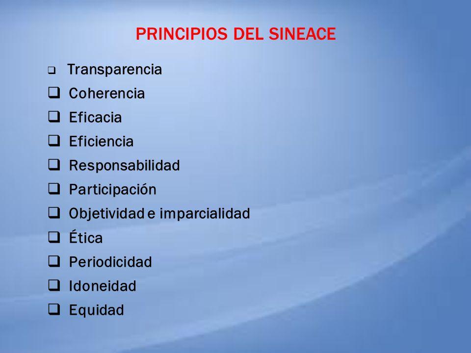 PRINCIPIOS DEL SINEACE Transparencia Coherencia Eficacia Eficiencia Responsabilidad Participación Objetividad e imparcialidad Ética Periodicidad Idone