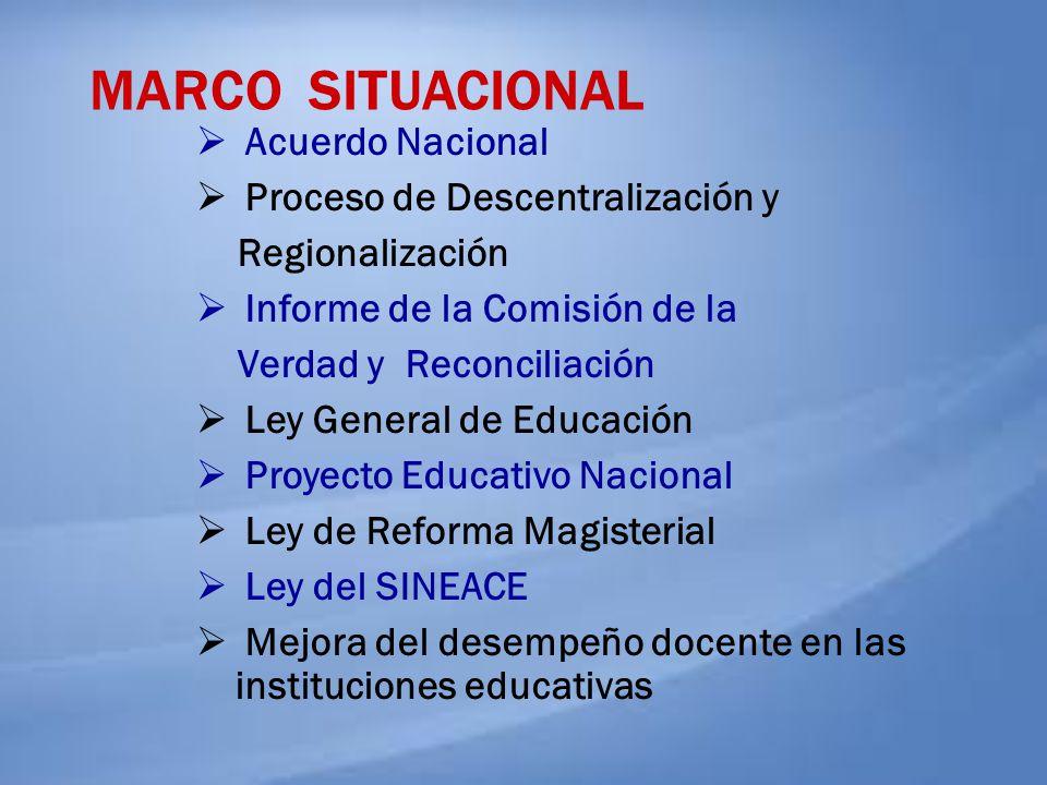 MARCO SITUACIONAL Acuerdo Nacional Proceso de Descentralización y Regionalización Informe de la Comisión de la Verdad y Reconciliación Ley General de