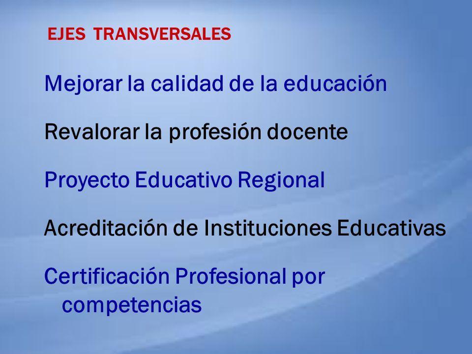 EJES TRANSVERSALES Mejorar la calidad de la educación Revalorar la profesión docente Proyecto Educativo Regional Acreditación de Instituciones Educati