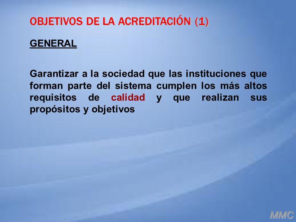 OBJETIVOS DE LA ACREDITACIÓN (1) GENERAL Garantizar a la sociedad que las instituciones que forman parte del sistema cumplen los más altos requisitos