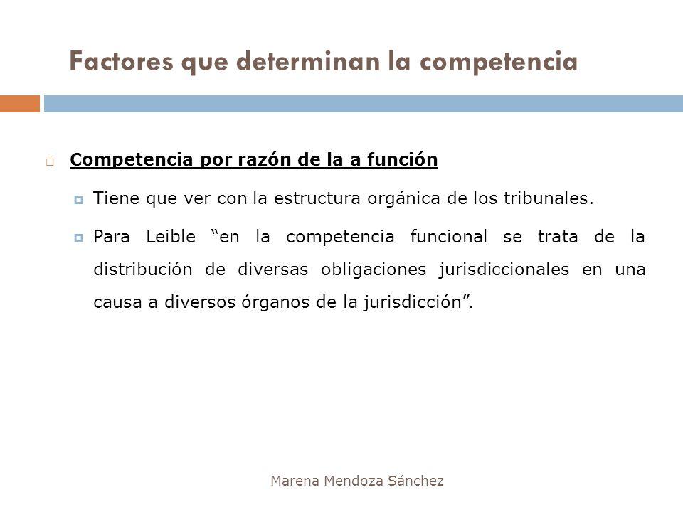 Factores que determinan la competencia Marena Mendoza Sánchez Competencia por razón de la a función Tiene que ver con la estructura orgánica de los tr