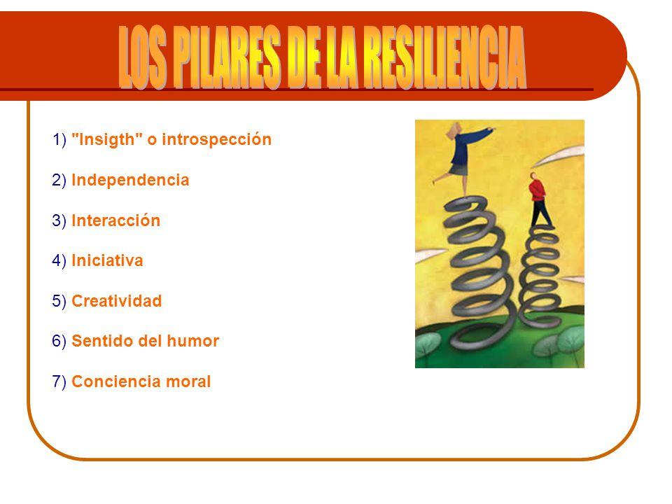DÓNDE BUSCAR AYUDA Obtener ayuda cuando la necesita es crucial para construir resiliencia.