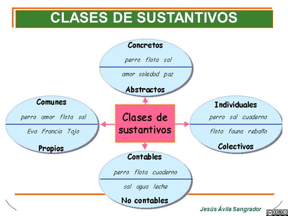 Jesús Ávila Sangrador CLASES DE SUSTANTIVOS