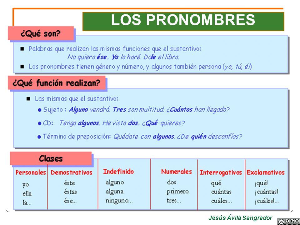 Jesús Ávila Sangrador LOS PRONOMBRES