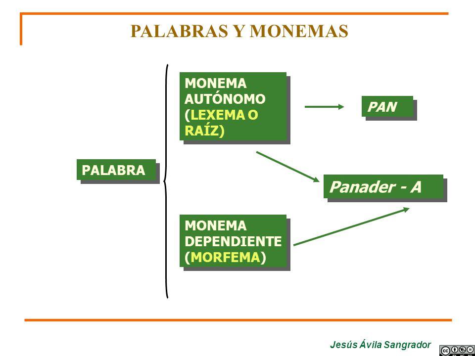 Jesús Ávila Sangrador Tipos de monemas 1- LEXEMAS Parte invariable.