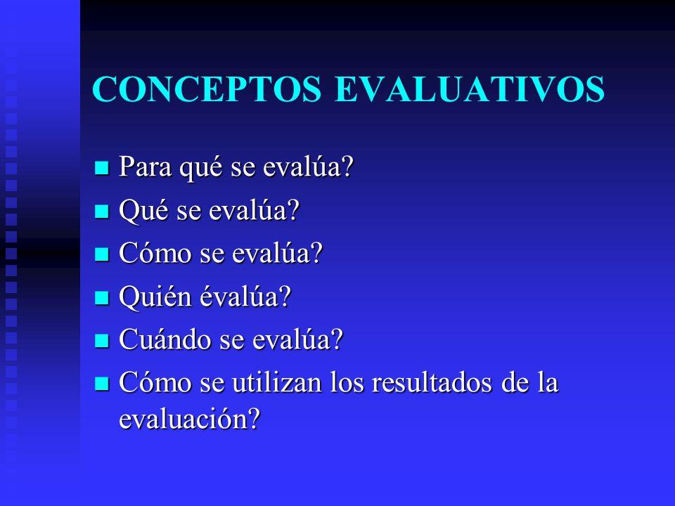CONCEPTOS EVALUATIVOS Para qué se evalúa? Para qué se evalúa? Qué se evalúa? Qué se evalúa? Cómo se evalúa? Cómo se evalúa? Quién évalúa? Quién évalúa