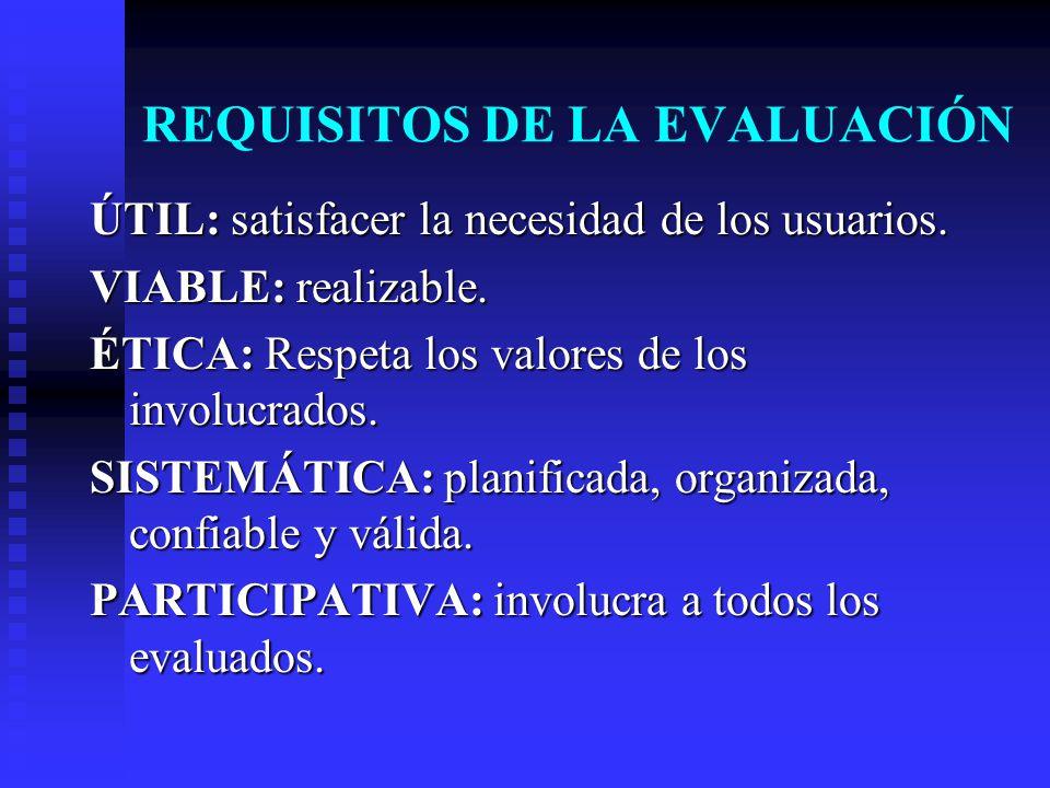 REQUISITOS DE LA EVALUACIÓN ÚTIL: satisfacer la necesidad de los usuarios. VIABLE: realizable. ÉTICA: Respeta los valores de los involucrados. SISTEMÁ