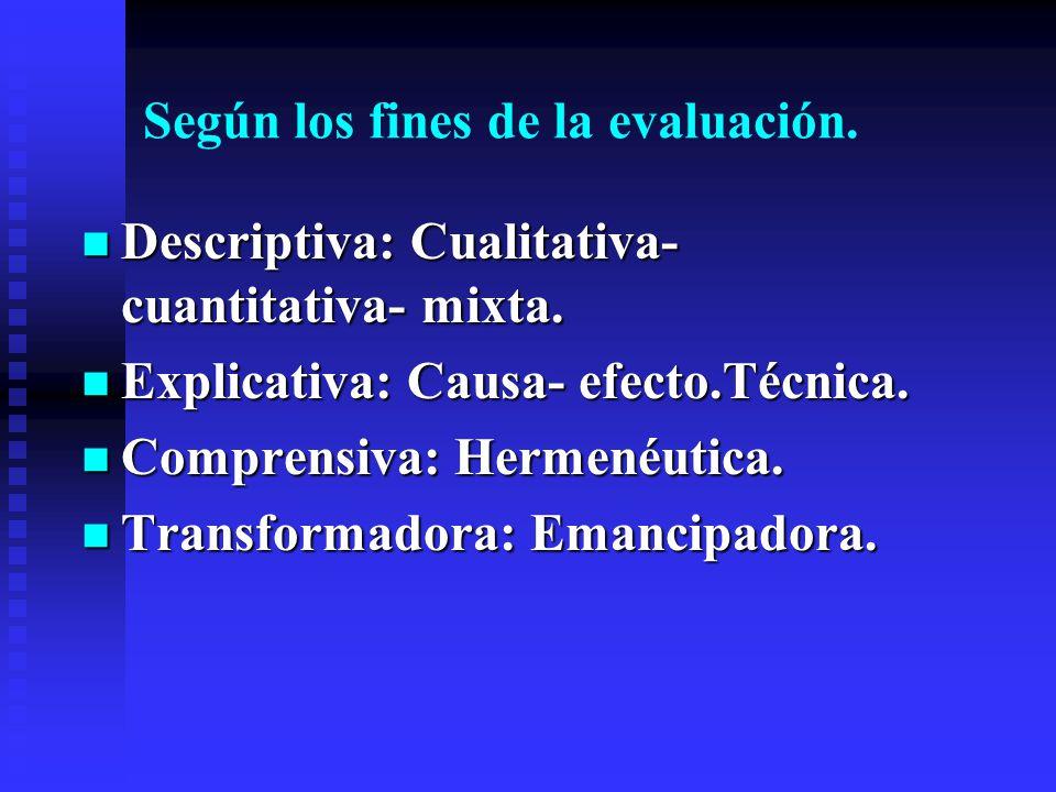 Según los fines de la evaluación. Descriptiva: Cualitativa- cuantitativa- mixta. Descriptiva: Cualitativa- cuantitativa- mixta. Explicativa: Causa- ef