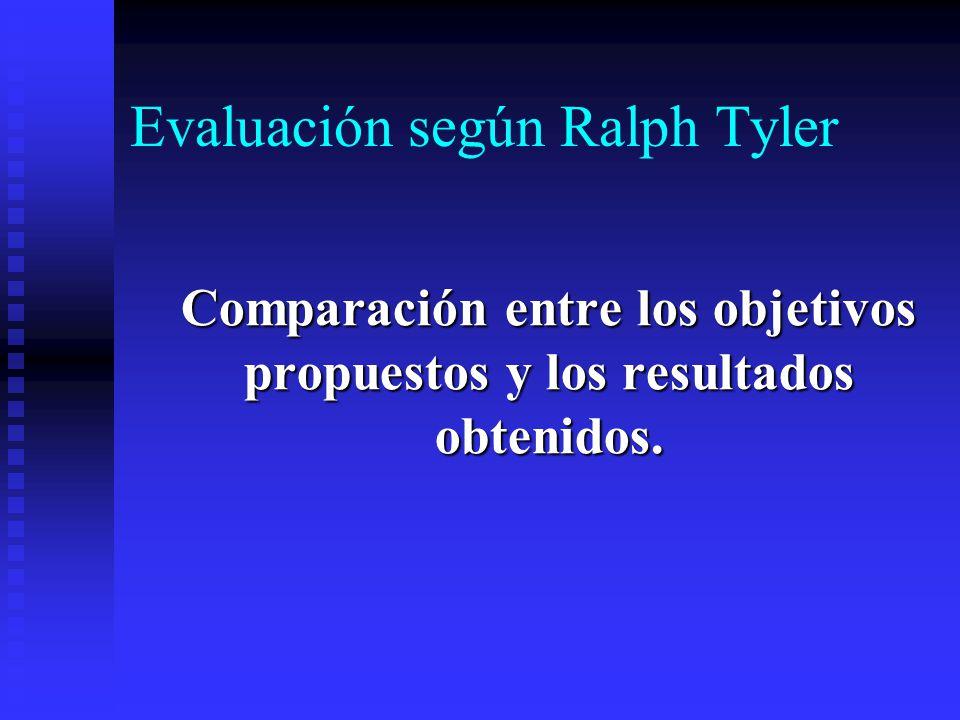 Evaluación según Ralph Tyler Comparación entre los objetivos propuestos y los resultados obtenidos.