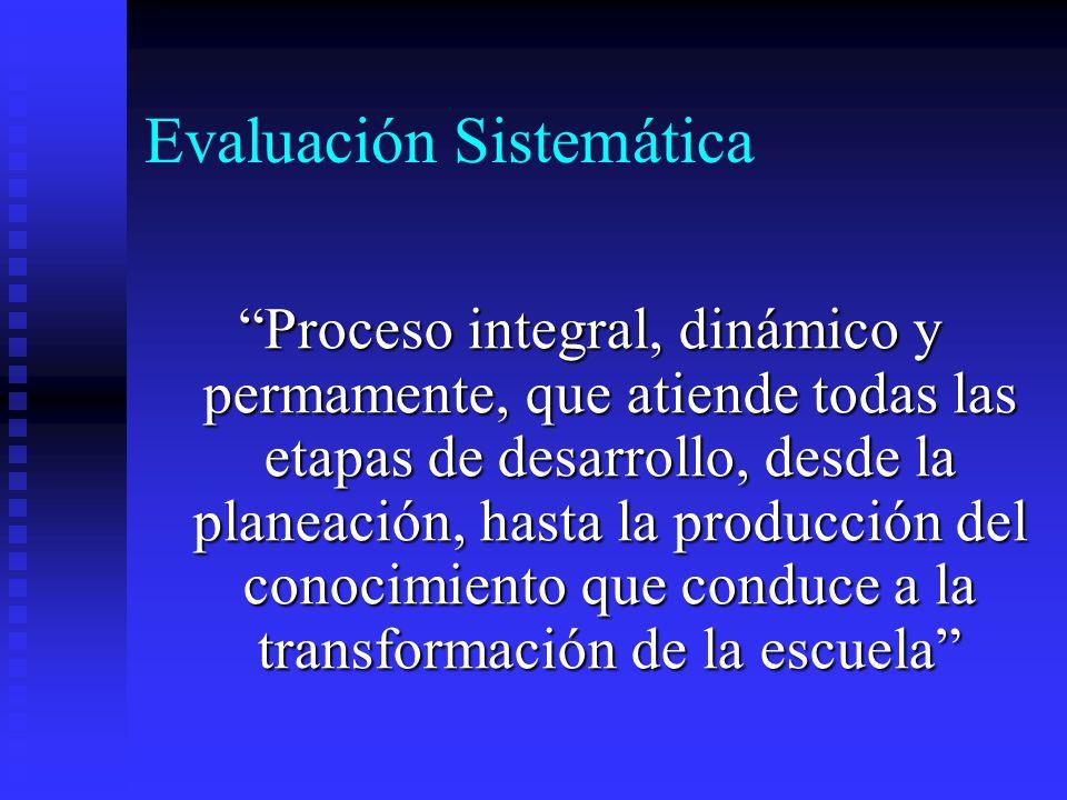 Evaluación Sistemática Proceso integral, dinámico y permamente, que atiende todas las etapas de desarrollo, desde la planeación, hasta la producción d