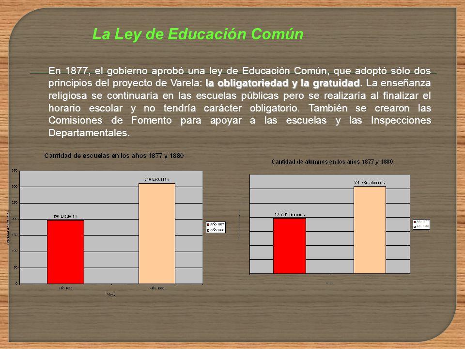 En 1877 presentó un proyecto de Ley de Educación Hizo un estudio crítico de la situación del país y señaló la importancia que tendría para el futuro u