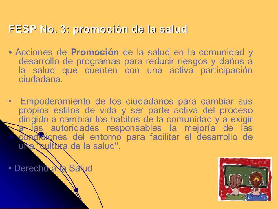 FESP No. 3: promoción de la salud Acciones de Promoción de la salud en la comunidad y desarrollo de programas para reducir riesgos y daños a la salud