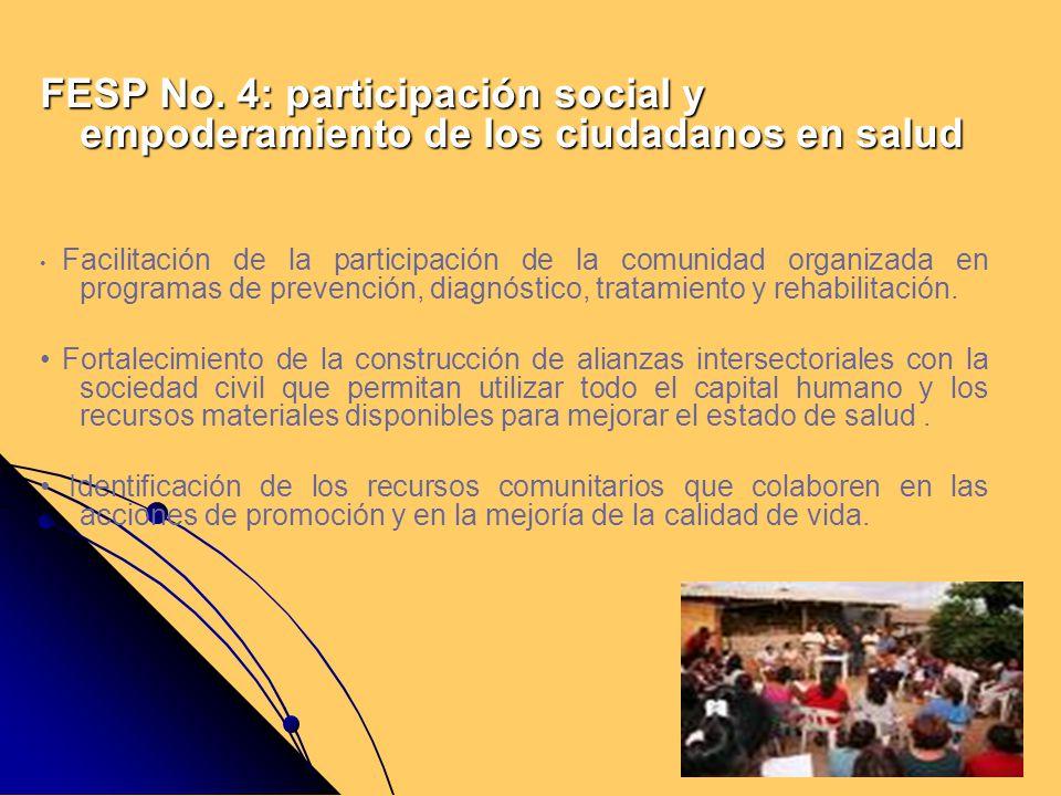 FESP No. 4: participación social y empoderamiento de los ciudadanos en salud Facilitación de la participación de la comunidad organizada en programas