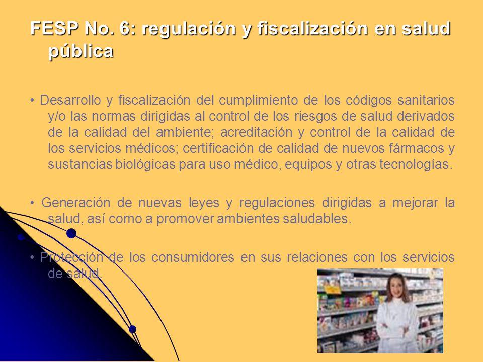 FESP No. 6: regulación y fiscalización en salud pública Desarrollo y fiscalización del cumplimiento de los códigos sanitarios y/o las normas dirigidas