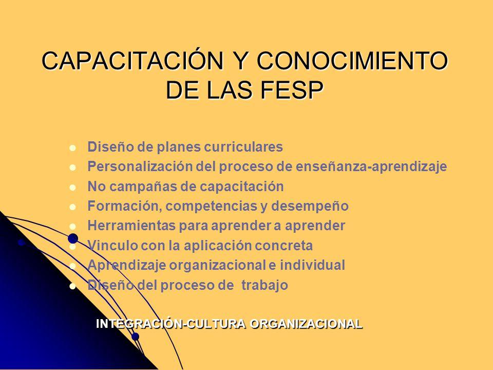 CAPACITACIÓN Y CONOCIMIENTO DE LAS FESP Diseño de planes curriculares Personalización del proceso de enseñanza-aprendizaje No campañas de capacitación
