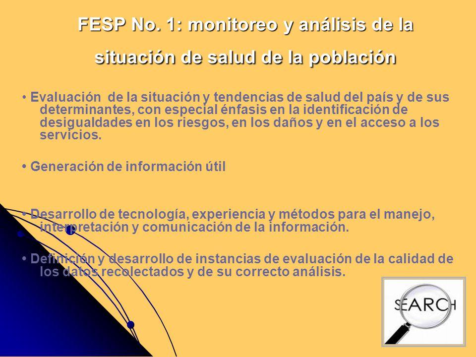 FESP No. 1: monitoreo y análisis de la situación de salud de la población Evaluación de la situación y tendencias de salud del país y de sus determina