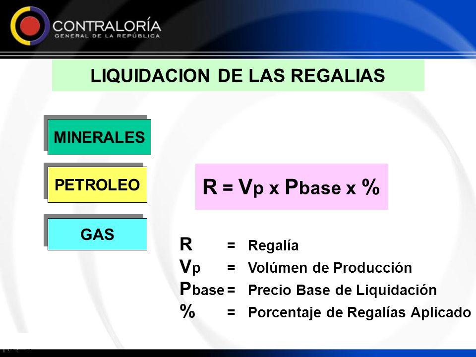 LIQUIDACION DE LAS REGALIAS R = Regalía V p= Volúmen de Producción P base= Precio Base de Liquidación % = Porcentaje de Regalías Aplicado MINERALES PE