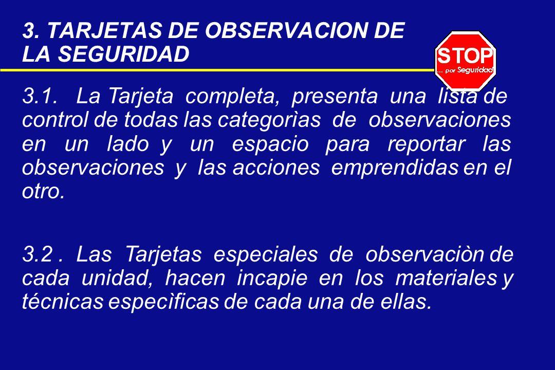 3. TARJETAS DE OBSERVACION DE LA SEGURIDAD 3.1. La Tarjeta completa, presenta una lista de control de todas las categorìas de observaciones en un lado
