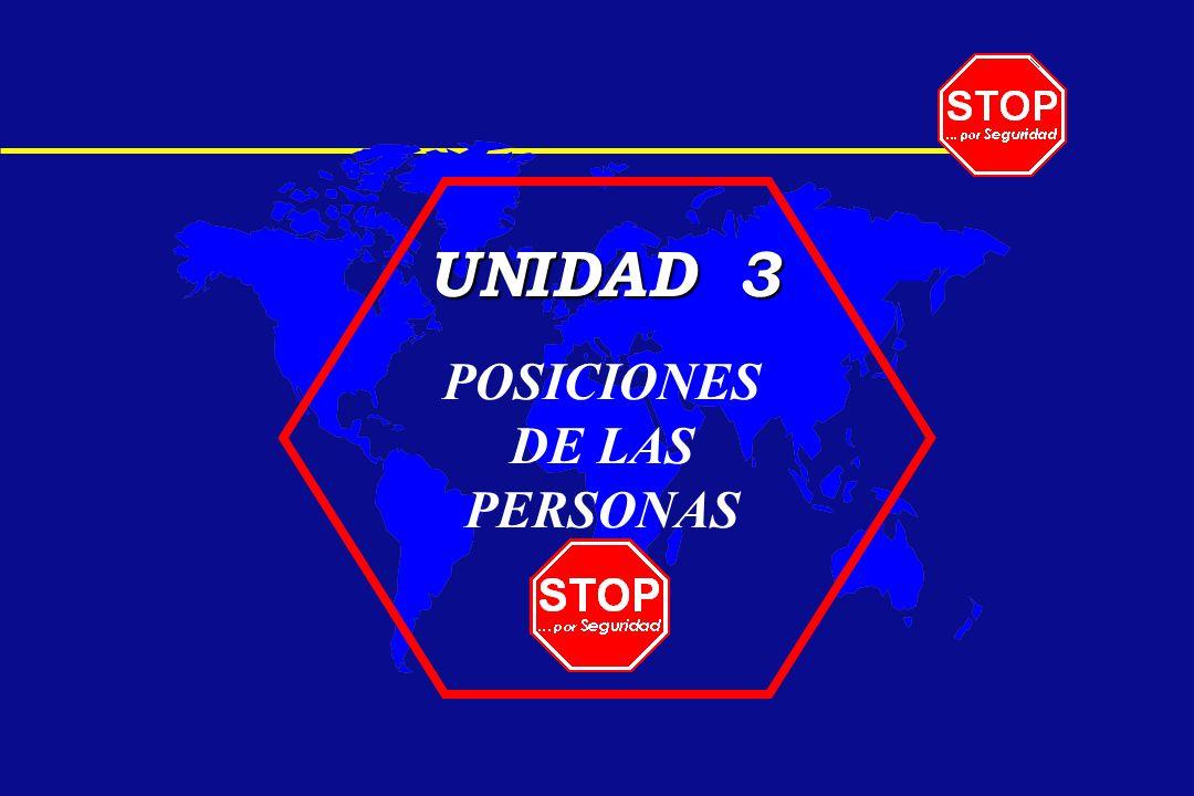 UNIDAD 3 POSICIONES DE LAS PERSONAS