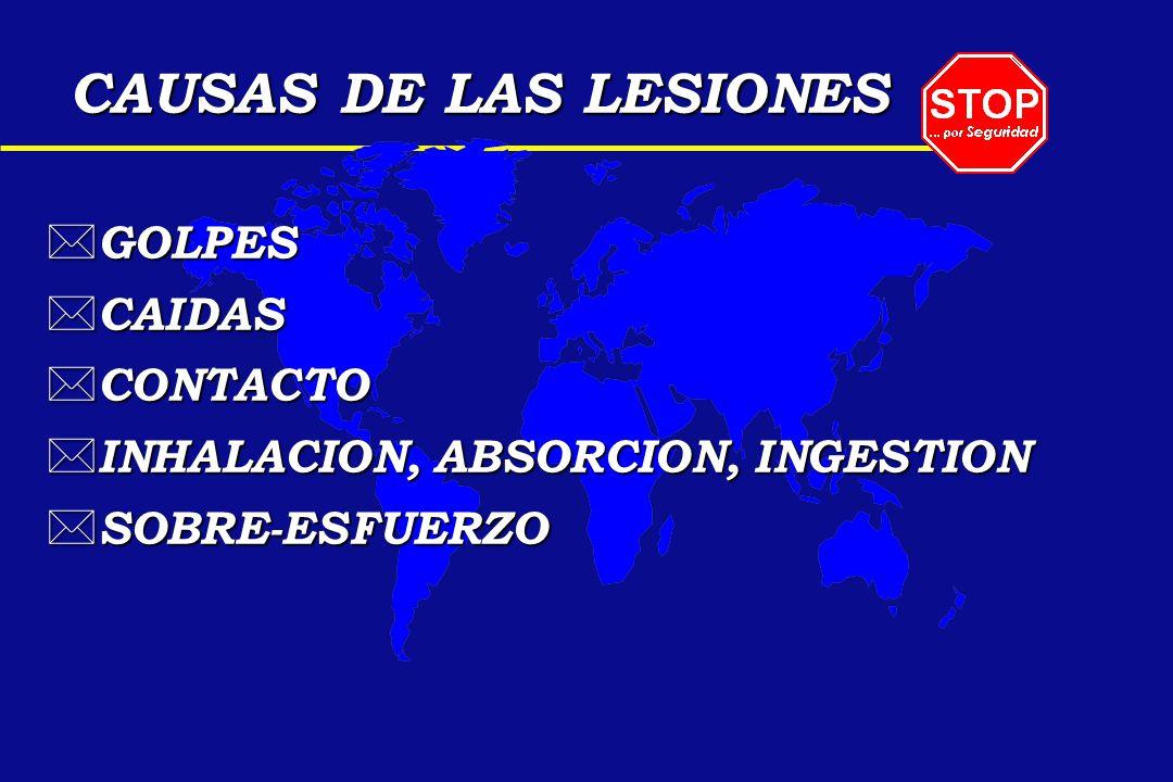 CAUSAS DE LAS LESIONES * GOLPES * CAIDAS * CONTACTO * INHALACION, ABSORCION, INGESTION * SOBRE-ESFUERZO