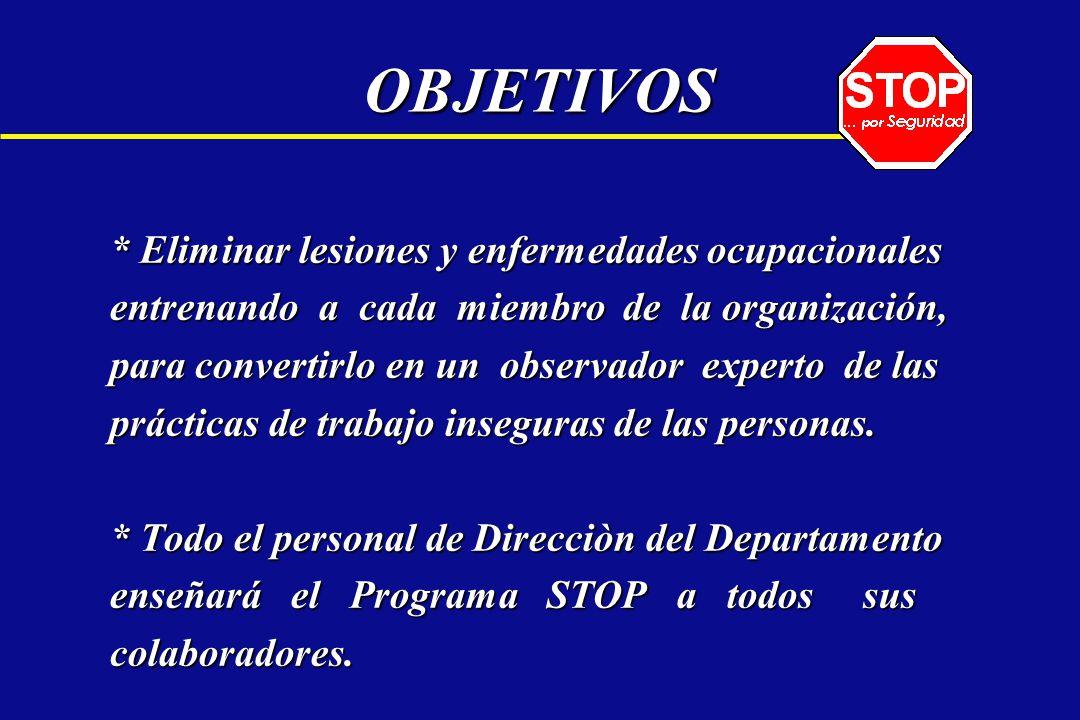 OBJETIVOS * Eliminar lesiones y enfermedades ocupacionales entrenando a cada miembro de la organización, para convertirlo en un observador experto de