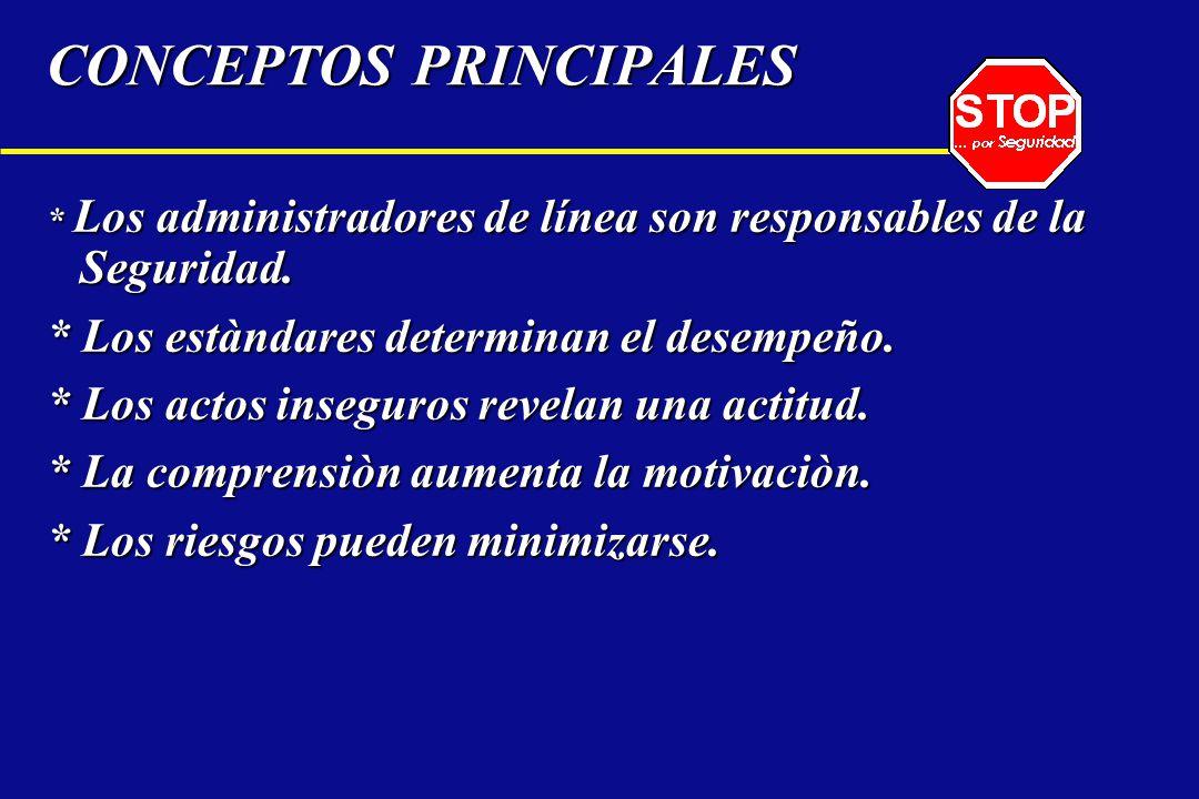 PRINCIPIOS CLAVES DE LA SEGURIDAD * Todas las lesiones y enfermedades ocupacionales pueden prevenirse.