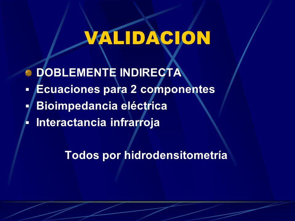 VALIDACION DOBLEMENTE INDIRECTA Ecuaciones para 2 componentes Bioimpedancia eléctrica Interactancia infrarroja Todos por hidrodensitometría