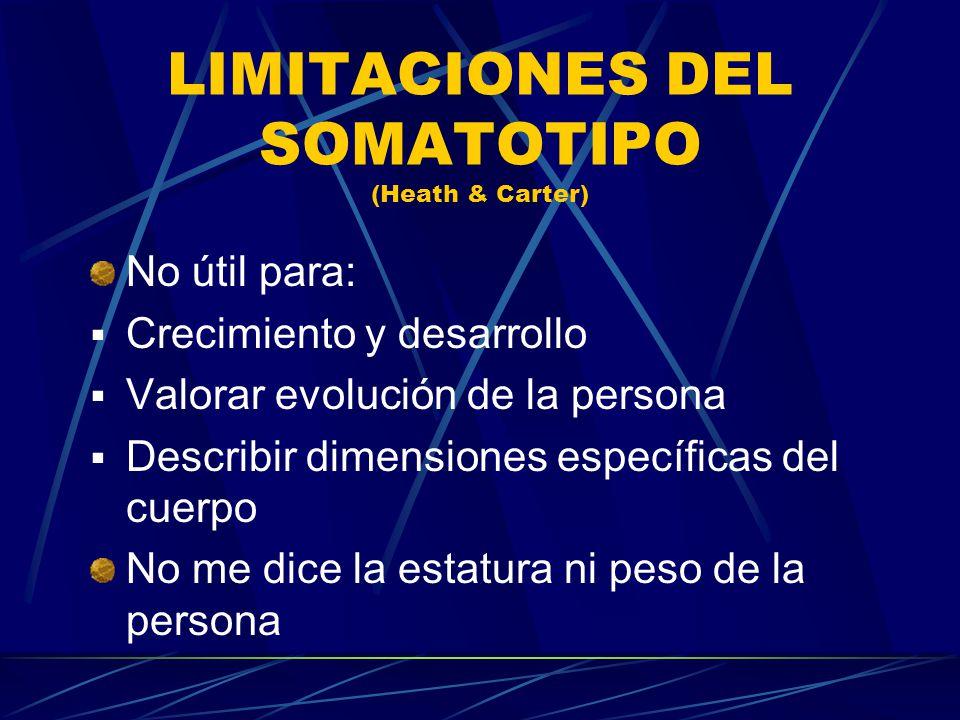 LIMITACIONES DEL SOMATOTIPO (Heath & Carter) No útil para: Crecimiento y desarrollo Valorar evolución de la persona Describir dimensiones específicas