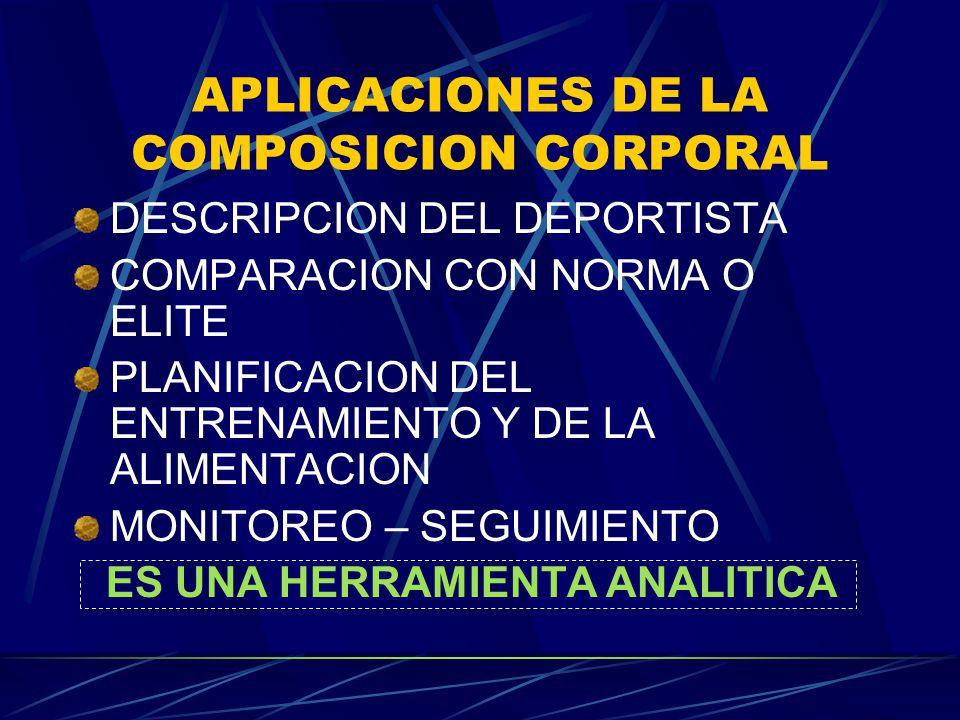 APLICACIONES DE LA COMPOSICION CORPORAL DESCRIPCION DEL DEPORTISTA COMPARACION CON NORMA O ELITE PLANIFICACION DEL ENTRENAMIENTO Y DE LA ALIMENTACION