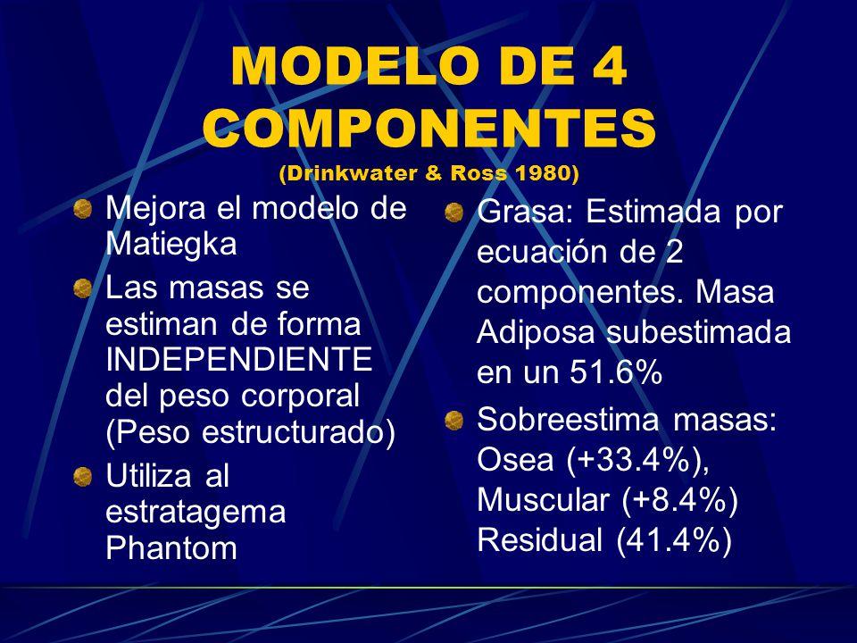 MODELO DE 4 COMPONENTES (Drinkwater & Ross 1980) Mejora el modelo de Matiegka Las masas se estiman de forma INDEPENDIENTE del peso corporal (Peso estr