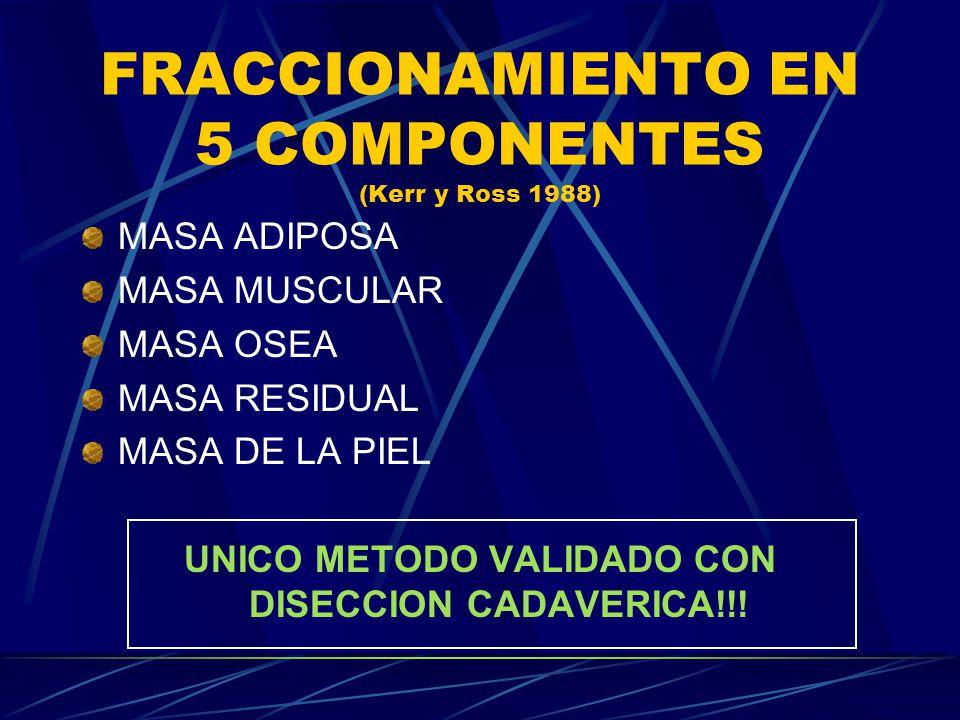 FRACCIONAMIENTO EN 5 COMPONENTES (Kerr y Ross 1988) MASA ADIPOSA MASA MUSCULAR MASA OSEA MASA RESIDUAL MASA DE LA PIEL UNICO METODO VALIDADO CON DISEC
