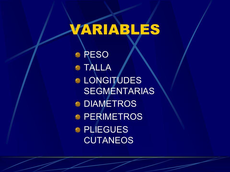 VARIABLES PESO TALLA LONGITUDES SEGMENTARIAS DIAMETROS PERIMETROS PLIEGUES CUTANEOS