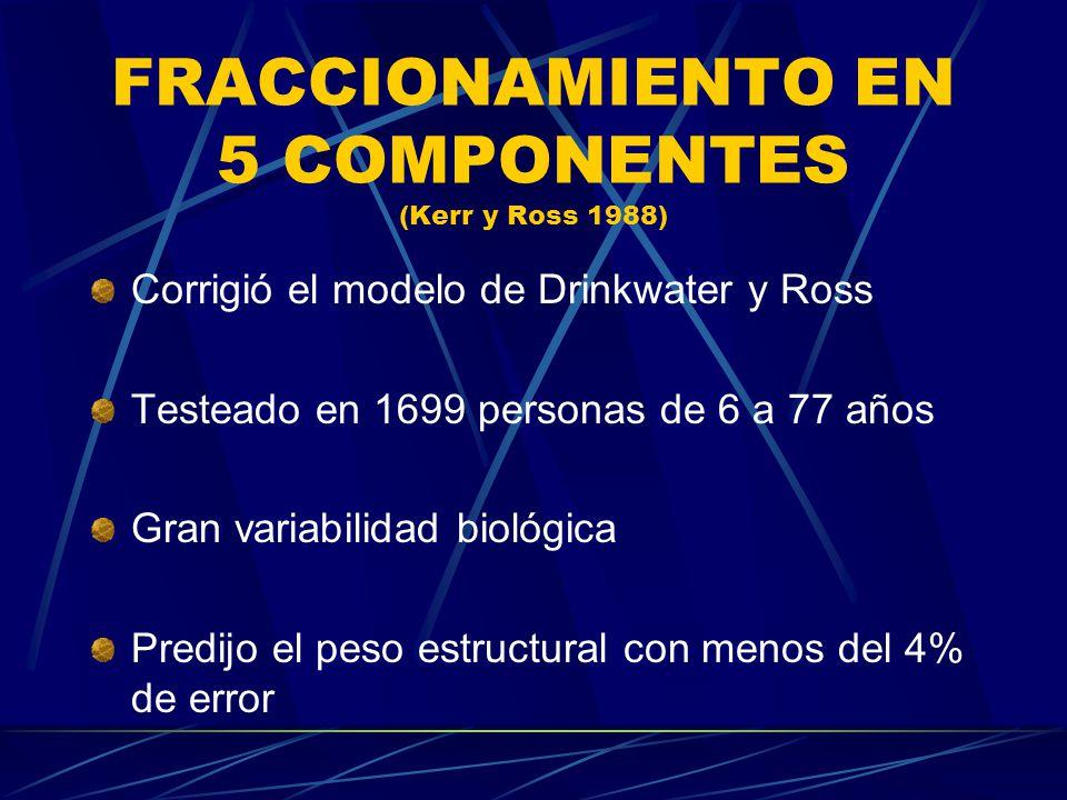 FRACCIONAMIENTO EN 5 COMPONENTES (Kerr y Ross 1988) Corrigió el modelo de Drinkwater y Ross Testeado en 1699 personas de 6 a 77 años Gran variabilidad