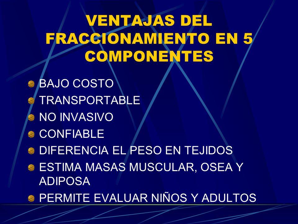 VENTAJAS DEL FRACCIONAMIENTO EN 5 COMPONENTES BAJO COSTO TRANSPORTABLE NO INVASIVO CONFIABLE DIFERENCIA EL PESO EN TEJIDOS ESTIMA MASAS MUSCULAR, OSEA