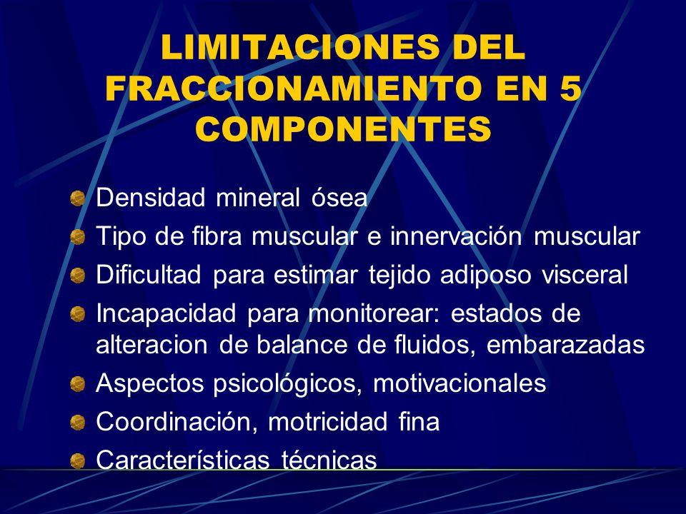 LIMITACIONES DEL FRACCIONAMIENTO EN 5 COMPONENTES Densidad mineral ósea Tipo de fibra muscular e innervación muscular Dificultad para estimar tejido a