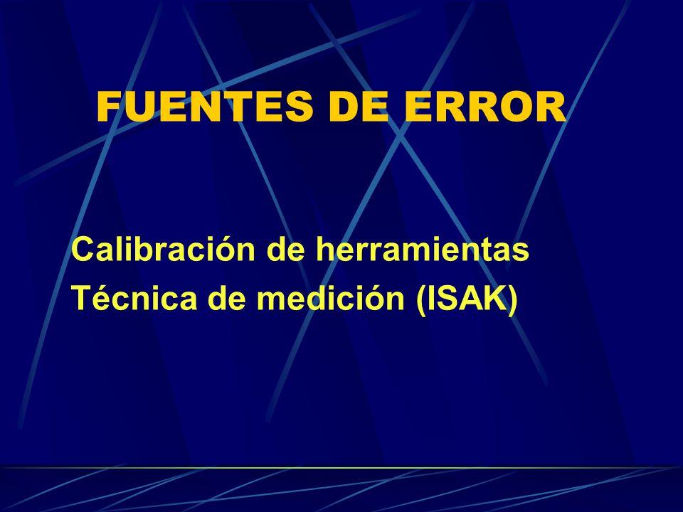 FUENTES DE ERROR Calibración de herramientas Técnica de medición (ISAK)