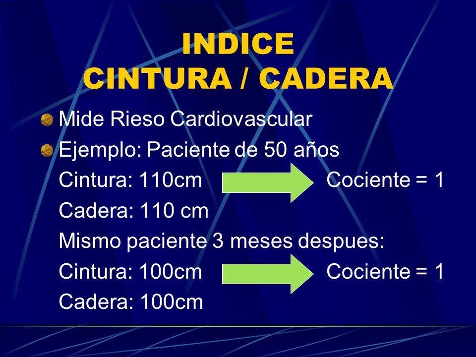 INDICE CINTURA / CADERA Mide Rieso Cardiovascular Ejemplo: Paciente de 50 años Cintura: 110cmCociente = 1 Cadera: 110 cm Mismo paciente 3 meses despue