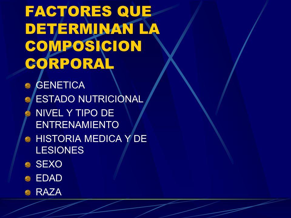FACTORES QUE DETERMINAN LA COMPOSICION CORPORAL GENETICA ESTADO NUTRICIONAL NIVEL Y TIPO DE ENTRENAMIENTO HISTORIA MEDICA Y DE LESIONES SEXO EDAD RAZA