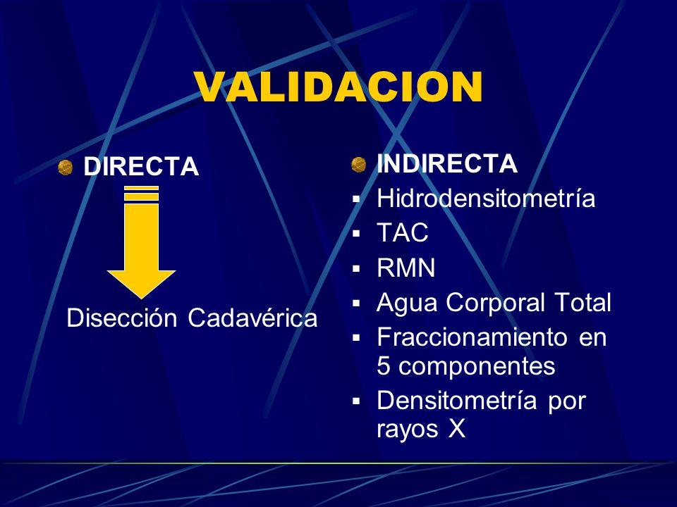 VALIDACION DIRECTA Disección Cadavérica INDIRECTA Hidrodensitometría TAC RMN Agua Corporal Total Fraccionamiento en 5 componentes Densitometría por ra