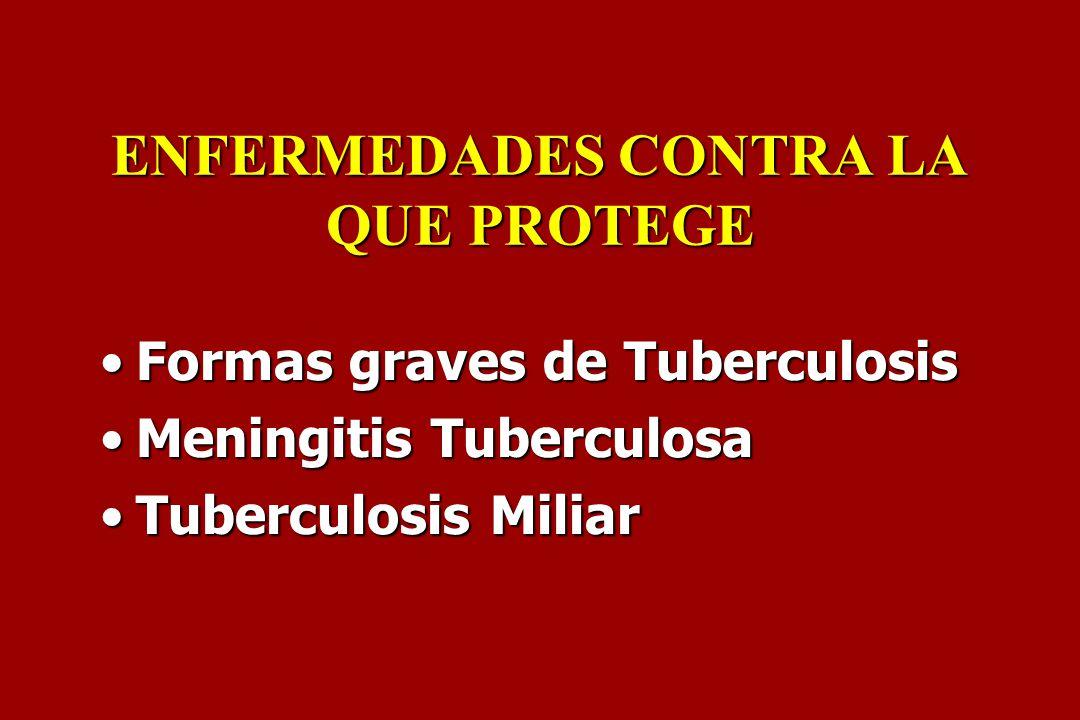 ENFERMEDADES CONTRA LA QUE PROTEGE Formas graves de TuberculosisFormas graves de Tuberculosis Meningitis TuberculosaMeningitis Tuberculosa Tuberculosi