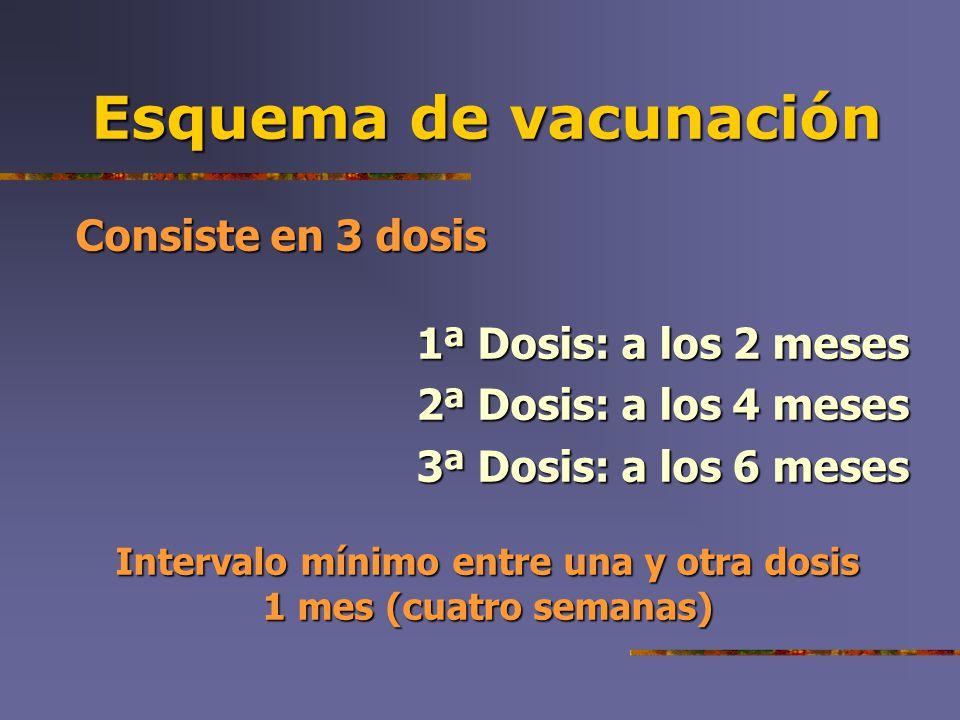 Dosis y Vía de Administración Dosis: 0,5 ml Dosis: 0,5 ml Vía: Intramuscular profunda.
