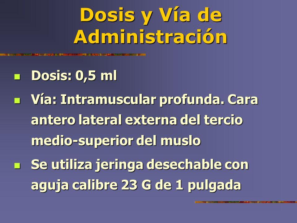 Dosis y Vía de Administración Dosis: 0,5 ml Dosis: 0,5 ml Vía: Intramuscular profunda. Cara antero lateral externa del tercio medio-superior del muslo