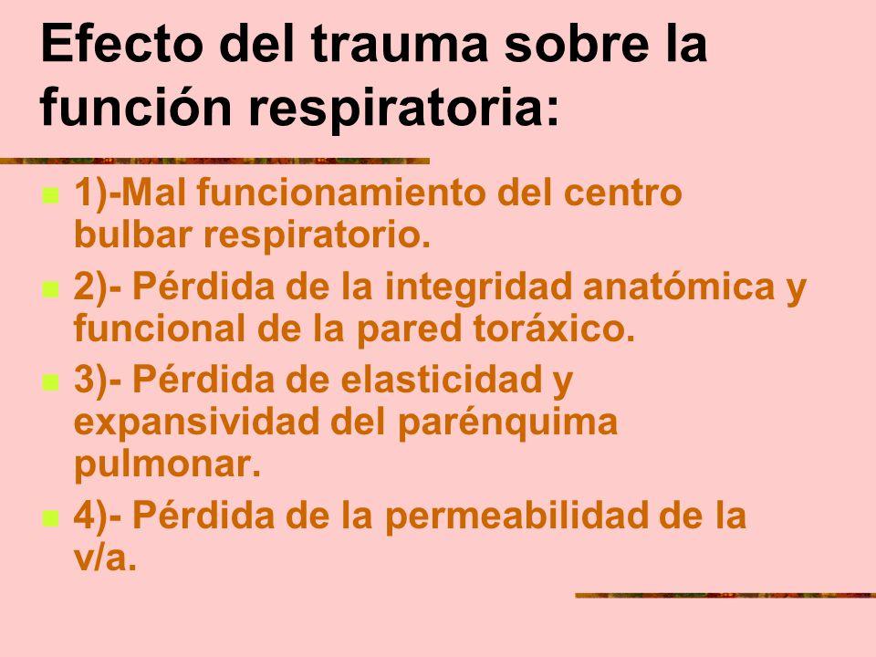 Para todo PTM : A)- vía aérea. B)- ventilación C)- circulación D)- neurológico E)- exposición total.