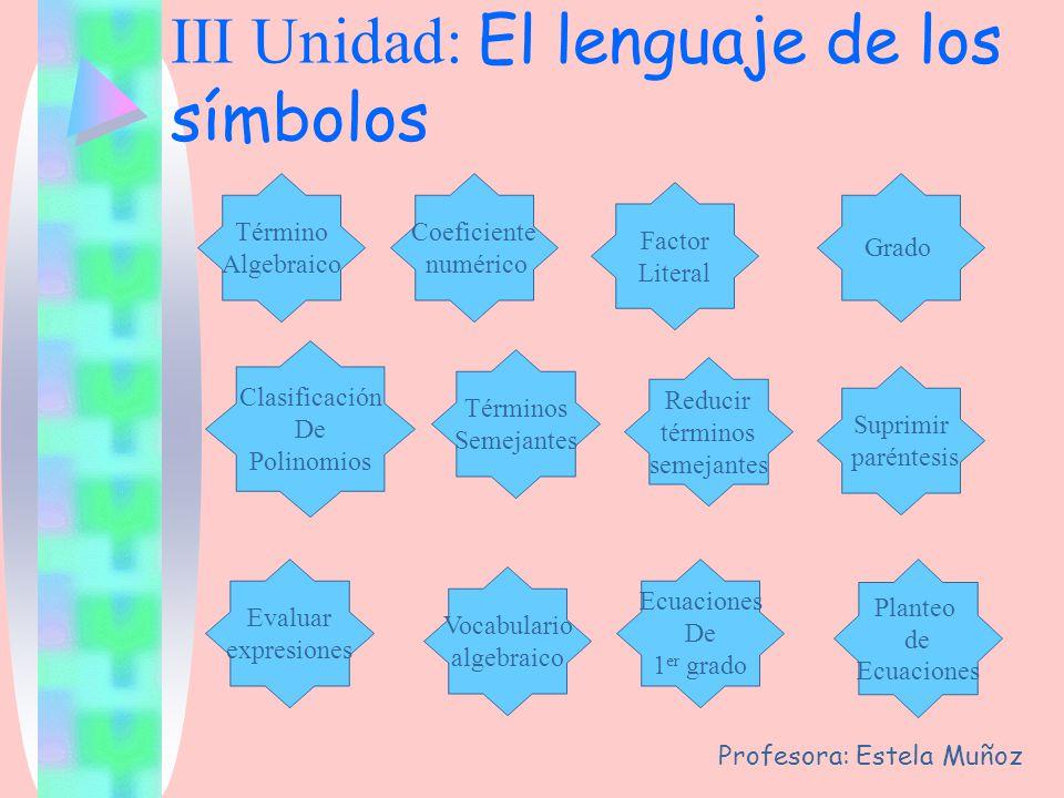 III Unidad: El lenguaje de los símbolos Grado Coeficiente numérico Factor Literal Término Algebraico Clasificación De Polinomios Términos Semejantes R