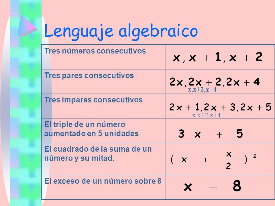 Lenguaje algebraico Tres números consecutivos Tres pares consecutivos Tres impares consecutivos El triple de un número aumentado en 5 unidades El cuad