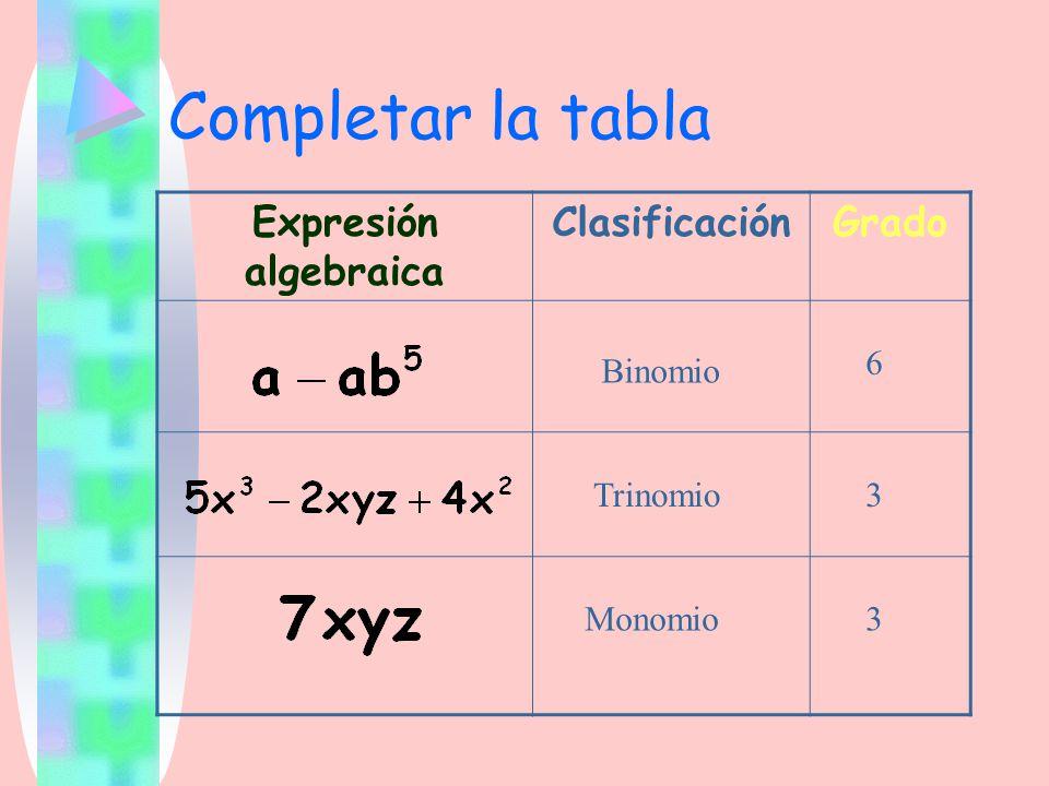 Evaluar expresiones Consiste en sustituir cada una de las letras por un valor determinado.